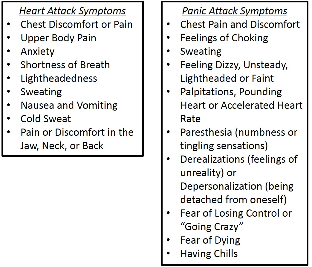 anxiety disorder agoraphobia Agoraphobia can be a crippling anxiety disorder, one that prevents people from  being around crowds, going into public spaces, or even from leaving their.