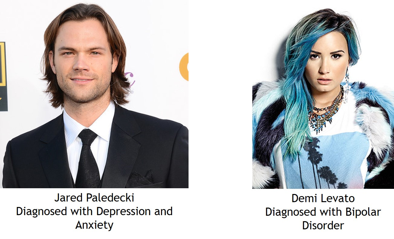 10 Celebrities Who Struggle With Mental Health ...