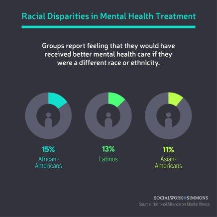 rsz_2u_racialdisparities_minigraphics_v3-proofed_2-01