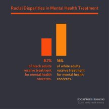 rsz_2u_racialdisparities_minigraphics_v3-proofed_2-03