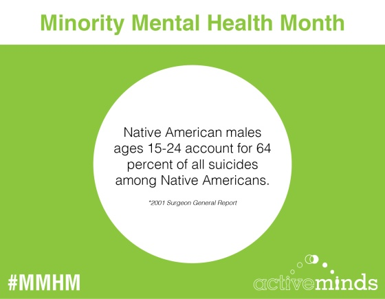 Minority Mental Health Month Native American Males Living