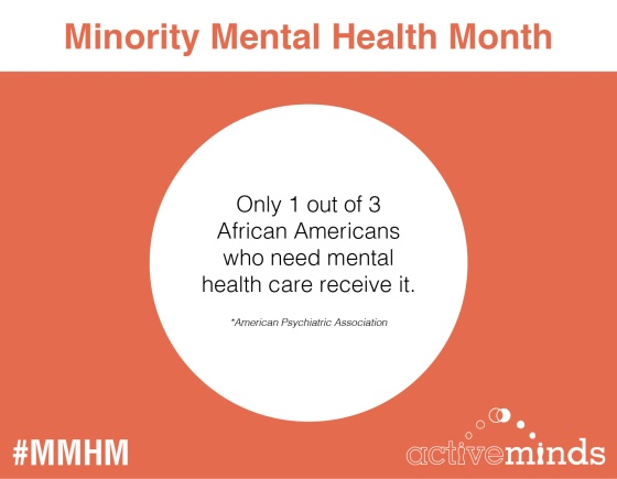 Minority Mental Health Month African Americans Living Resiliently