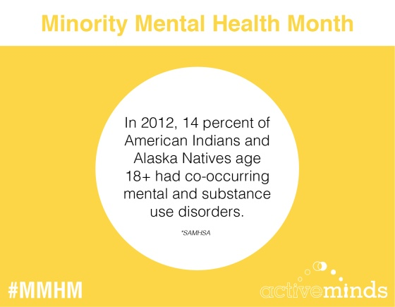 Minority Mental Health Month Native Americans Living Resiliently Blog