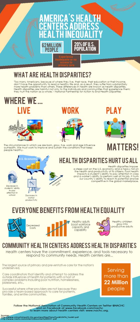 minority-health-month-2014-2