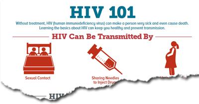 hiv101-consumer-info