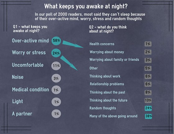 insomnia-infographic