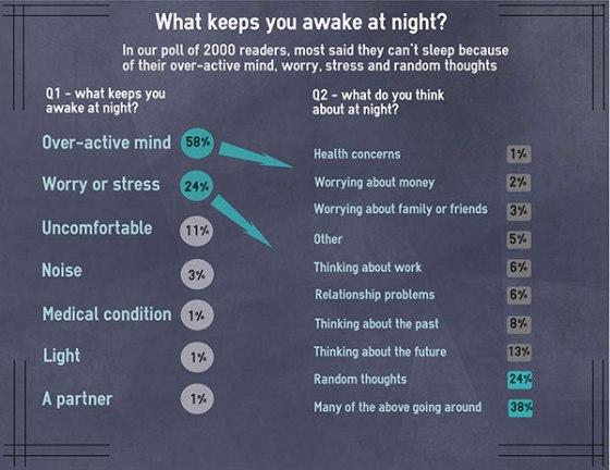 insomnia-infographic