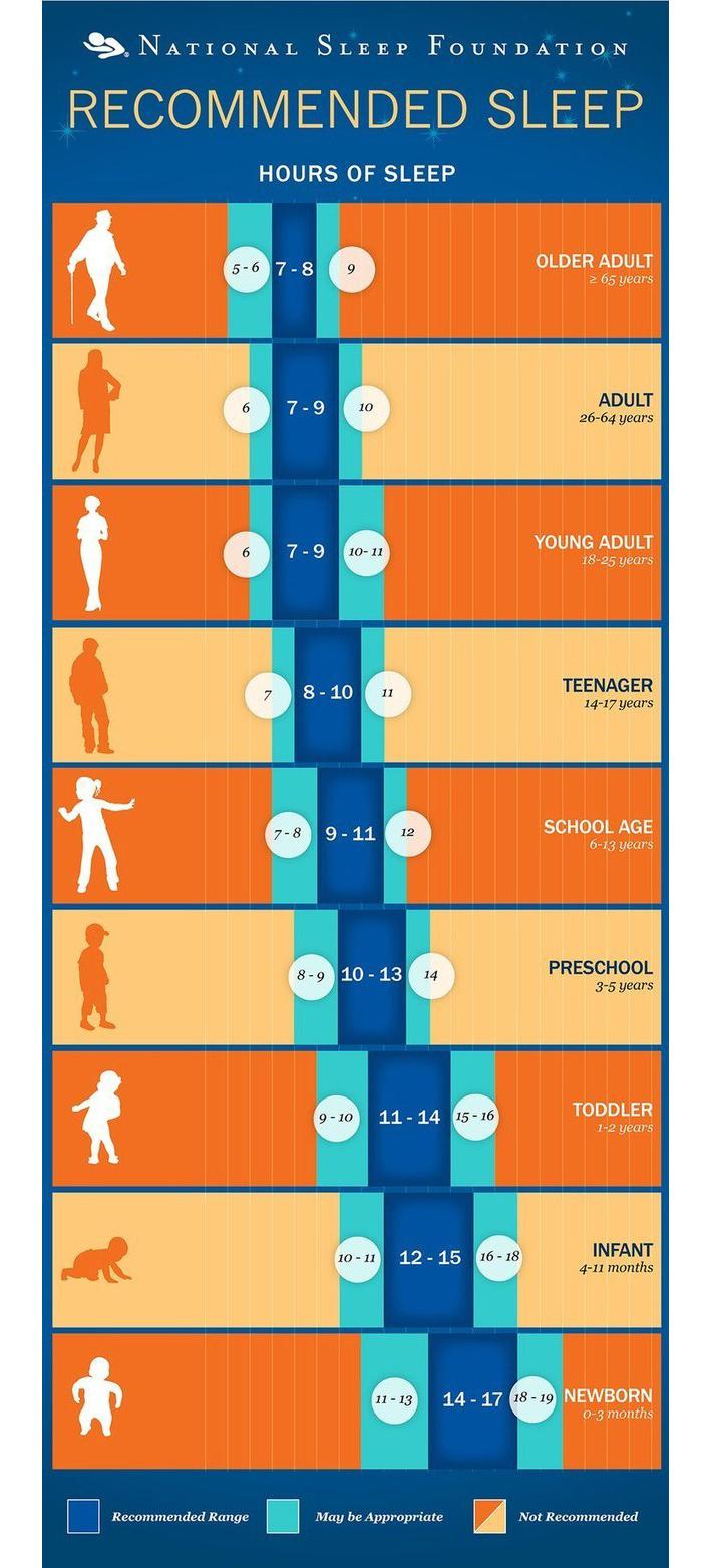 sleep-charts-1