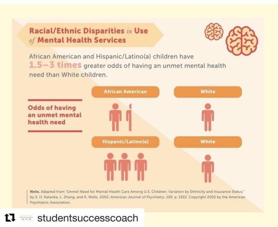 Mental Health Statistics Living Resiliently Blog