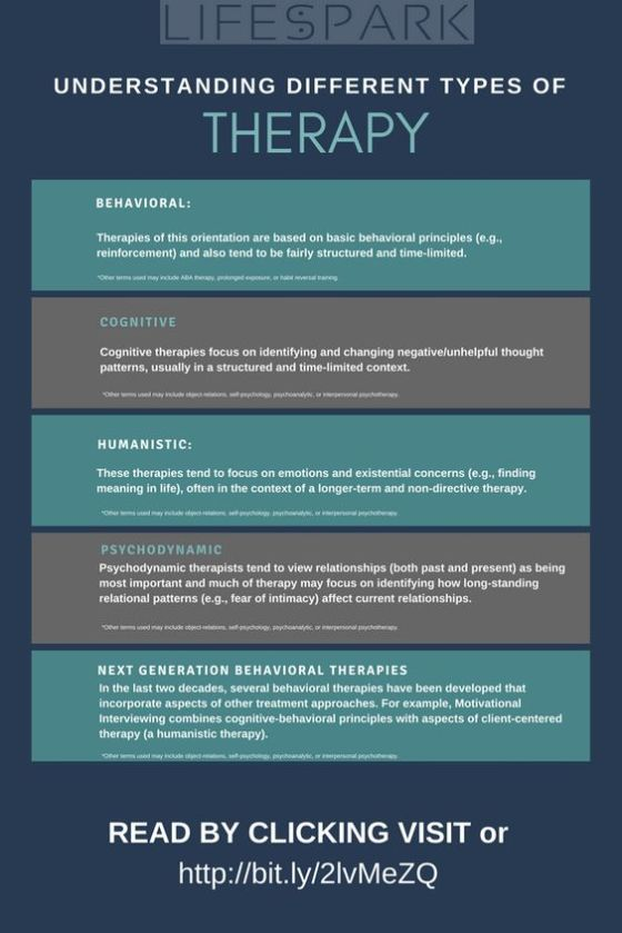 psychodynamic principles